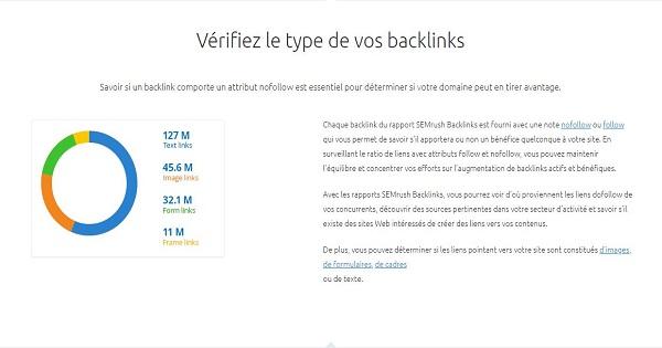 Avis SEMrush - Analyse Backlinks