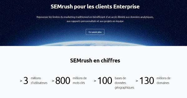 Avis SEMrush - En Chiffres