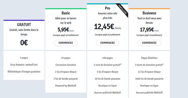 forfait-webself-nom-domaine-gratuit