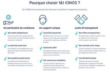 Quels sont les avantages et inconvénients de 1&1 IONOS ?